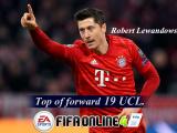 รีวิว Robert Lewandowski 19 ucl จากประสบการณ์ตรง